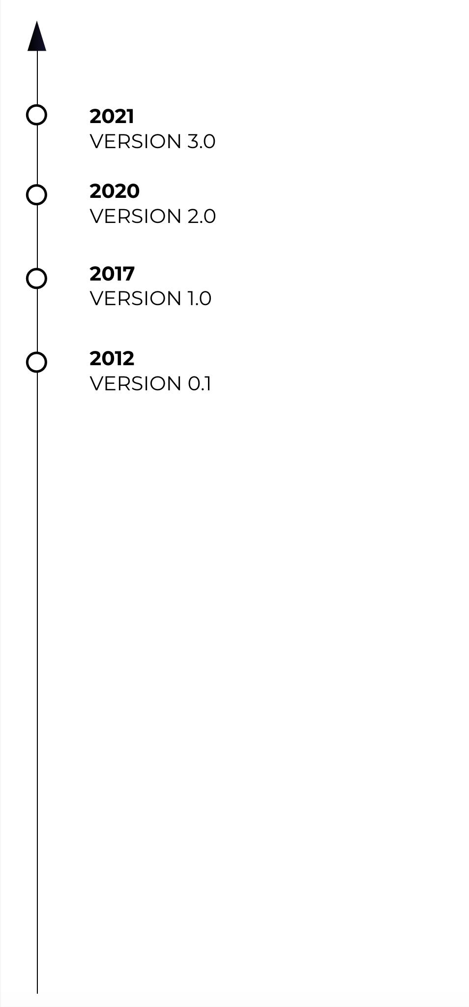 mobile-timeline